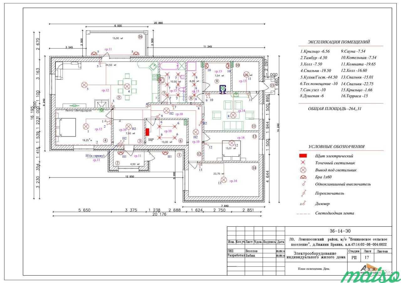 Проект электроснабжения квартиры. нужен или нет, как быть?