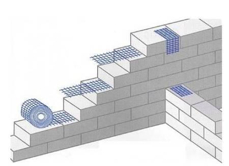 Перегородки из газобетонных блоков - расчет и монтаж