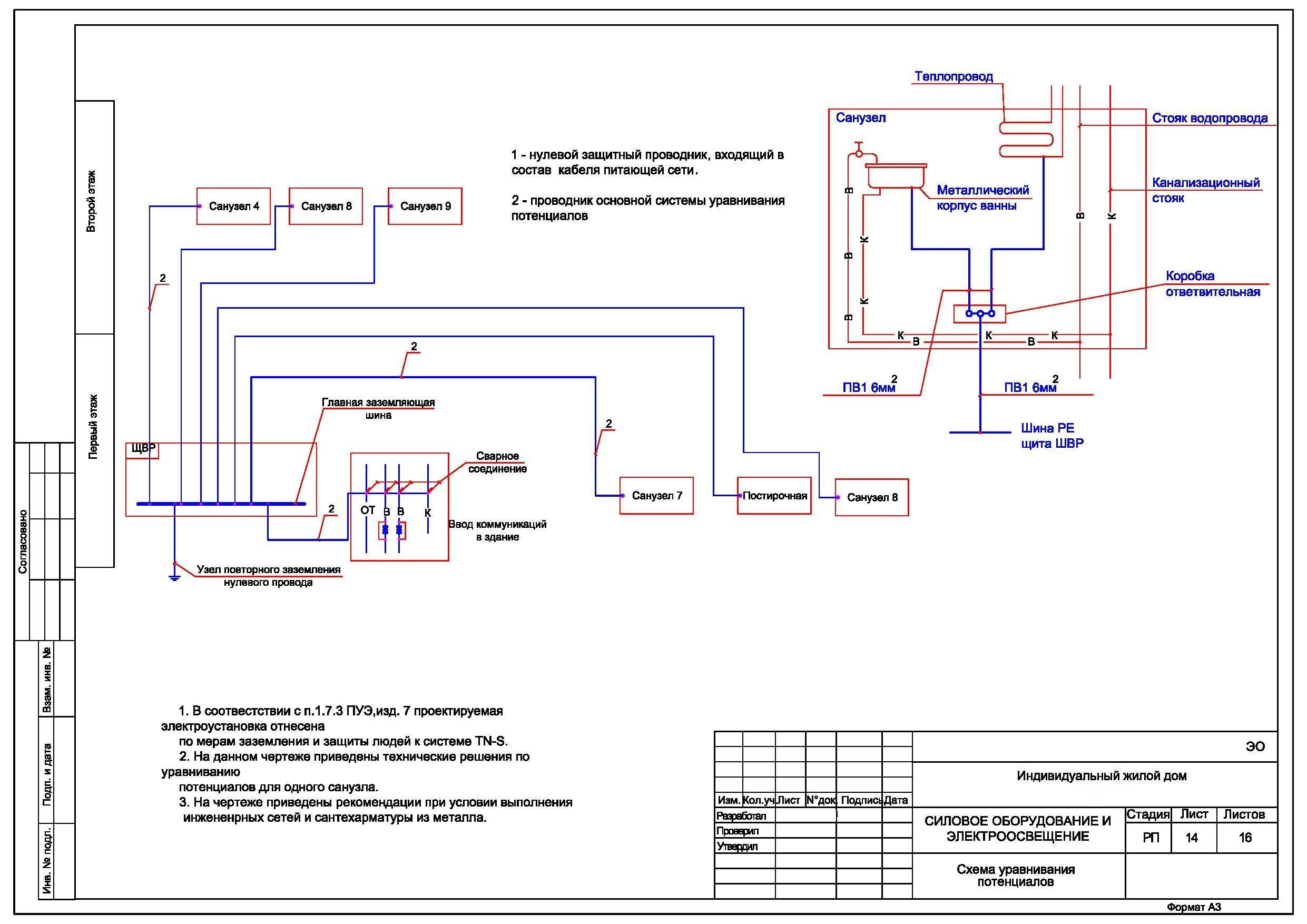 Коробка уравнивания потенциала: установка куп 1101, шина заземления, принцип работы шдуп