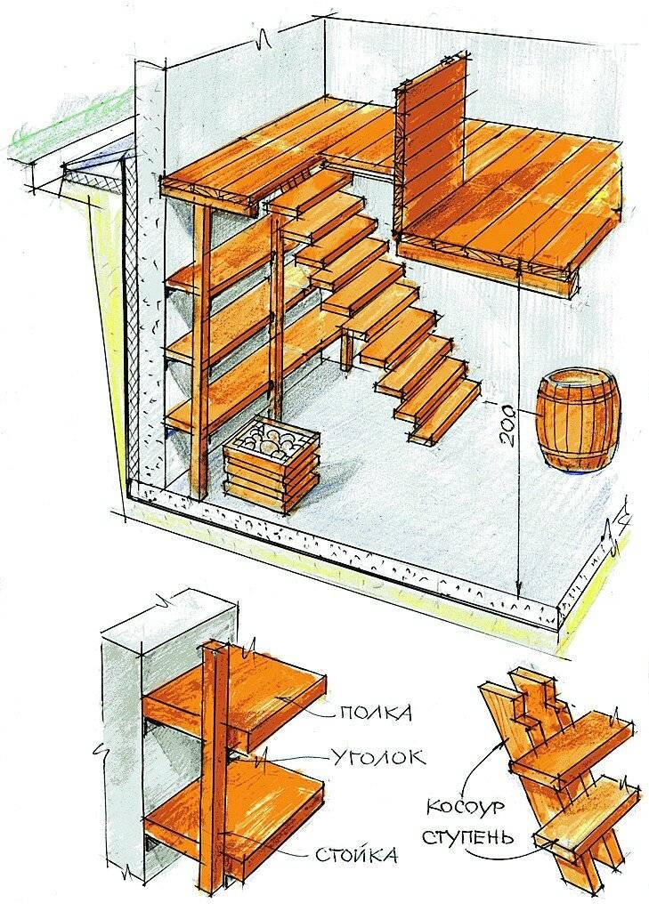 Лестница в погреб своими руками: как изготовить