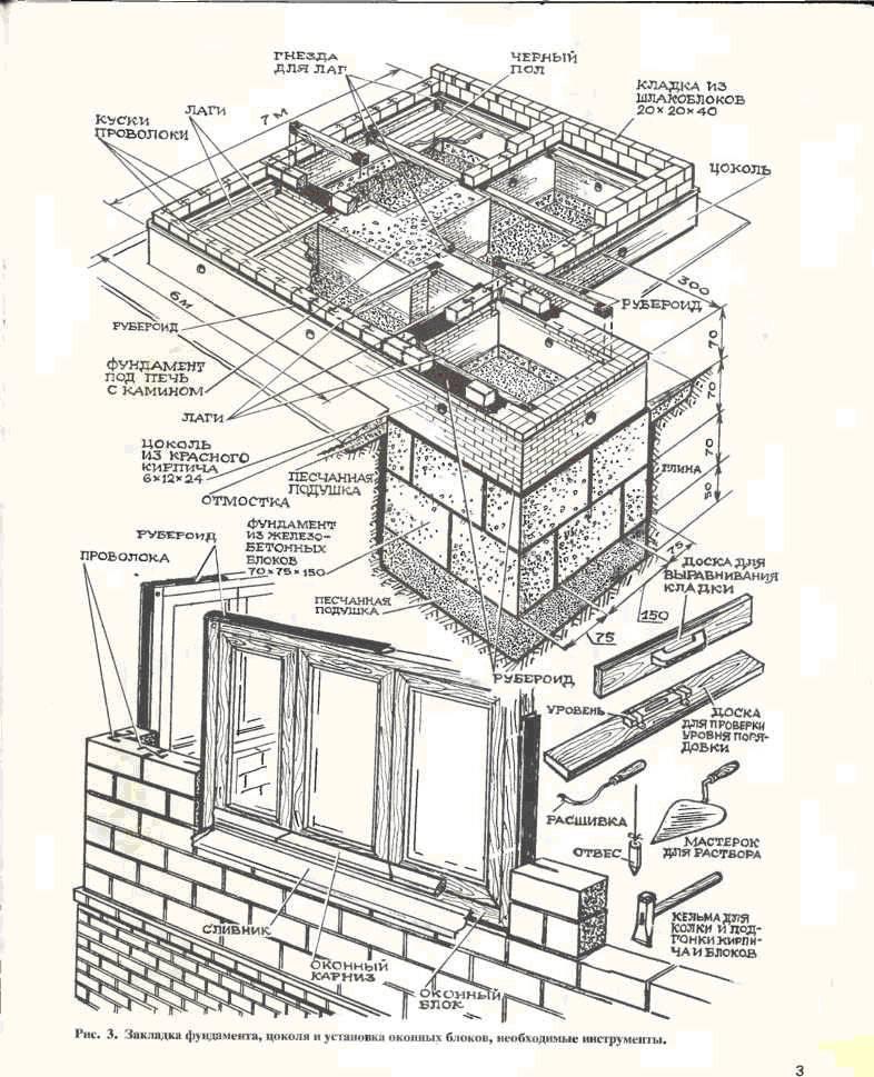 Как построить баню из кирпича