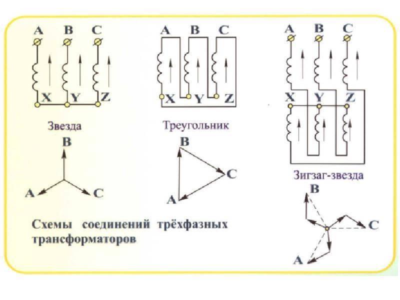 Трансформатор напряжения , назначение и принцип действия