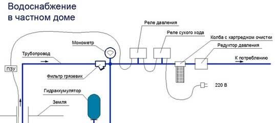 Воздушная пробка в системе отопления: как избавиться?