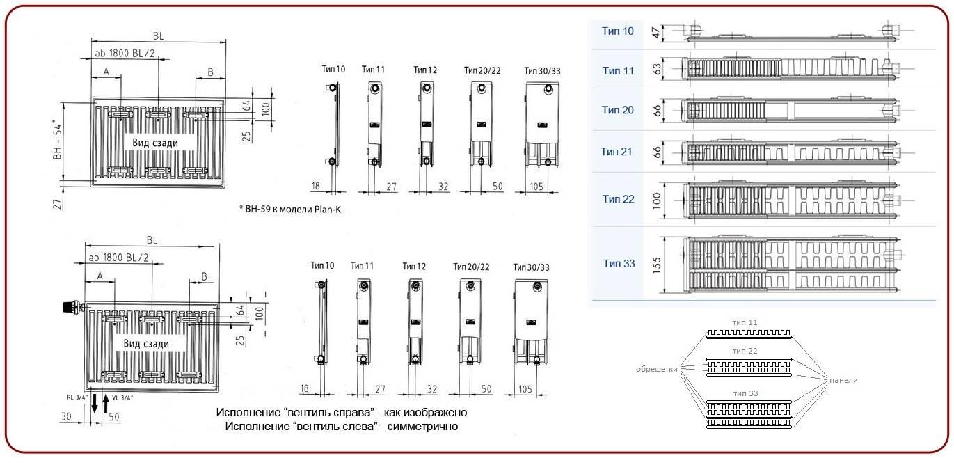 Радиаторы kermi: характеристики и тонкости установки