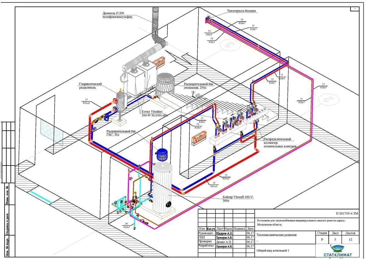 Как должно быть организовано отопление нежилых помещений? какие нормы для температуры воздуха от батарей?