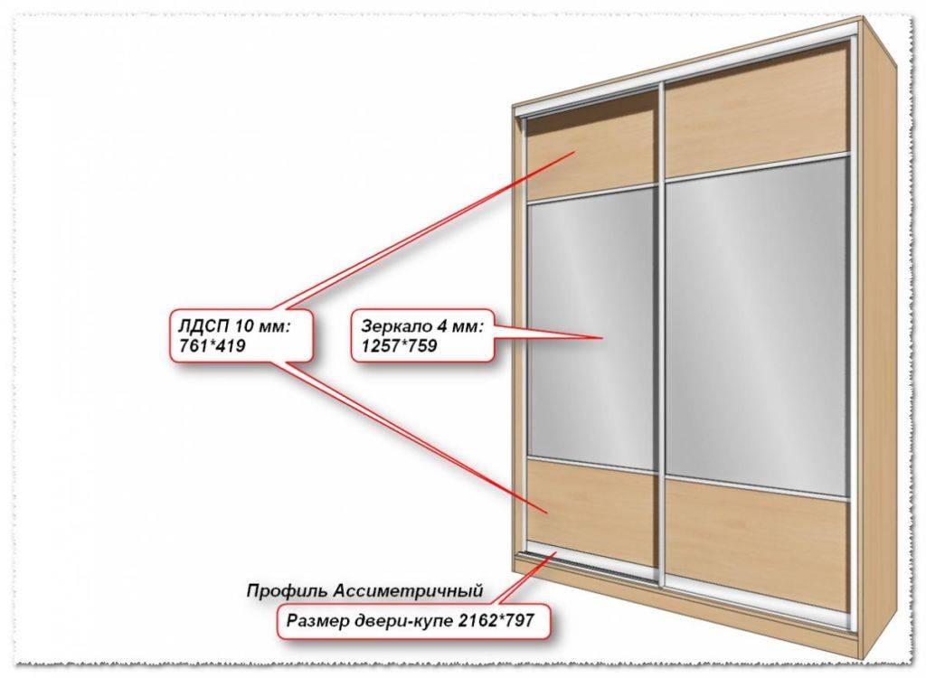 Как правильно произвести расчеты дверей шкафа купе: замеры ширины, высоты и наполнения конструкции