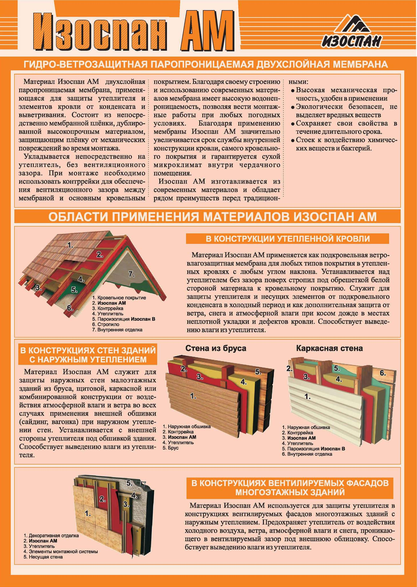 Гидроизоляционные материалы: виды, свойства, применение