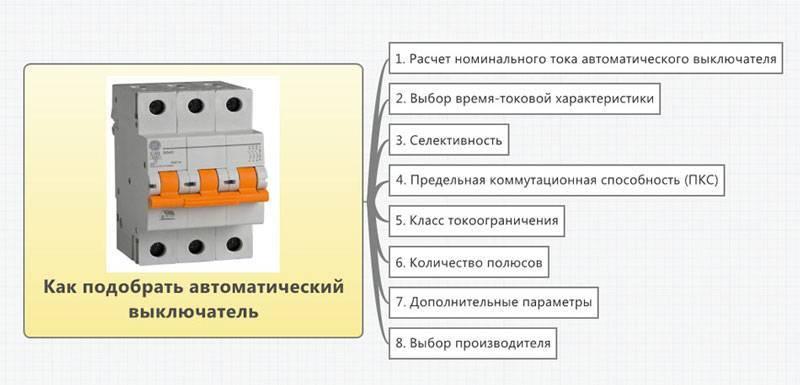 Характеристики время-токового срабатывания автоматических выключателей