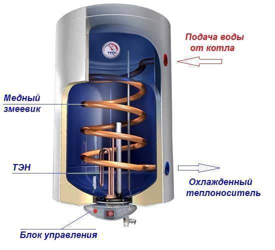 Правильная эксплуатация водонагревателя. простая инструкция