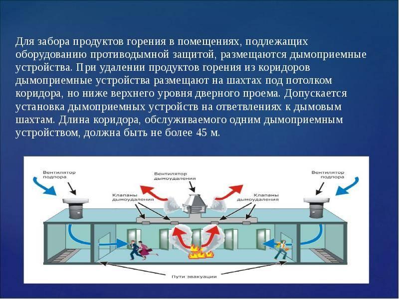 Как подключить вентиляционную систему дымоудаления? все нюансы проектирования и установки