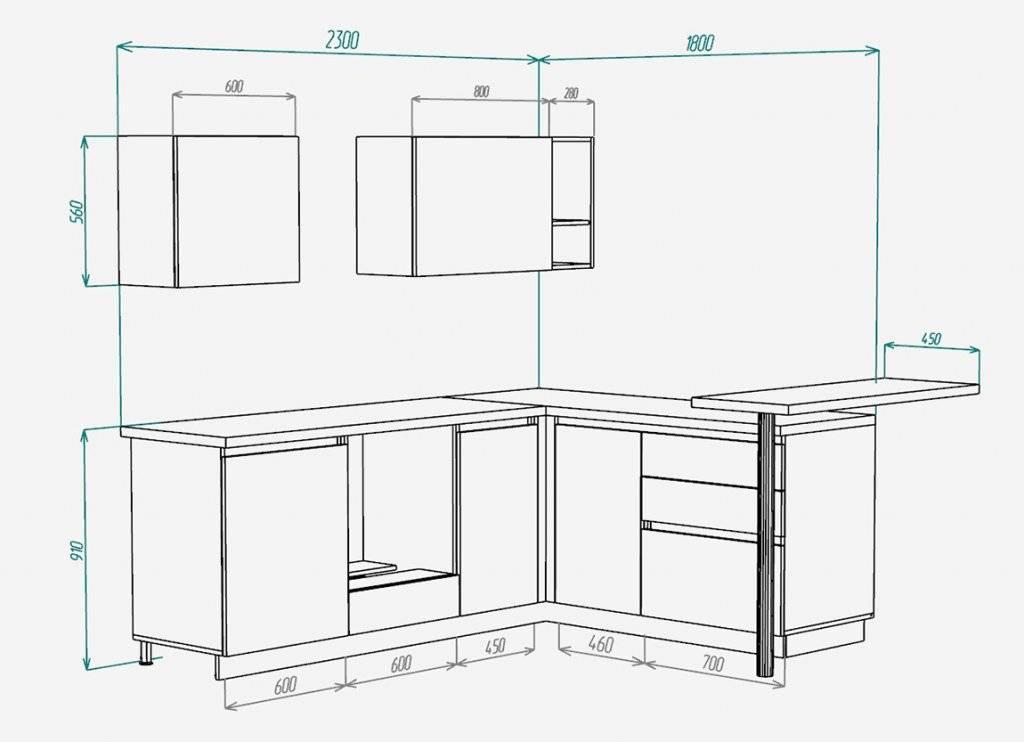 Как сделать барную стойку из столешницы своими руками: барные стойки для кухни