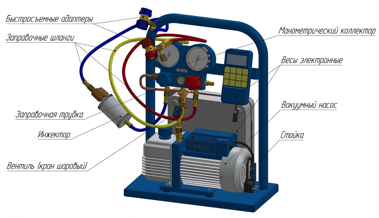 Заправка сплит-системы: как заправить кондиционер фреоном своими руками? самостоятельная дозаправка оборудования фреоном r-410a по давлению