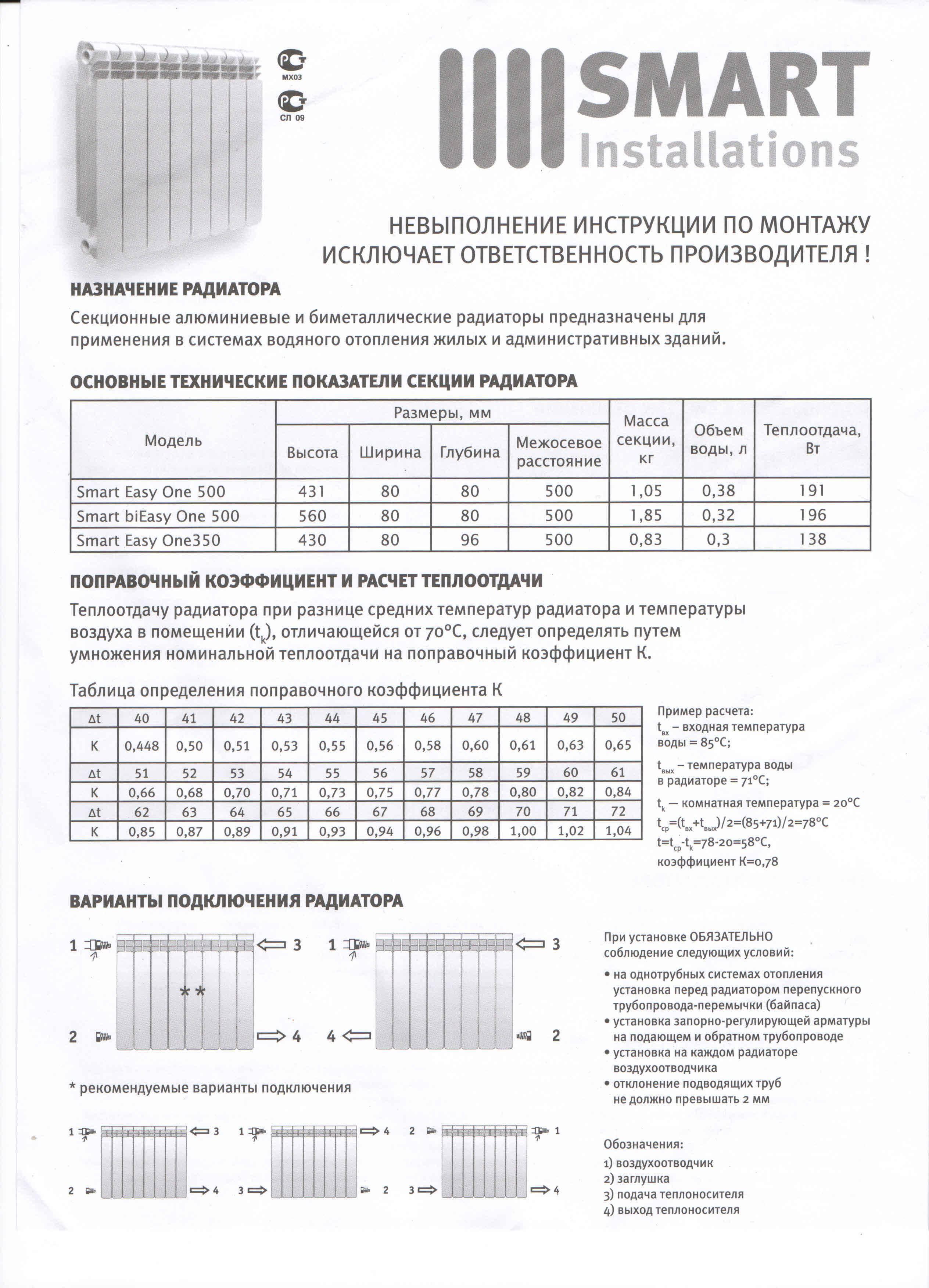Чугунные радиаторы отопления: история, характеристики, монтаж   гид по отоплению
