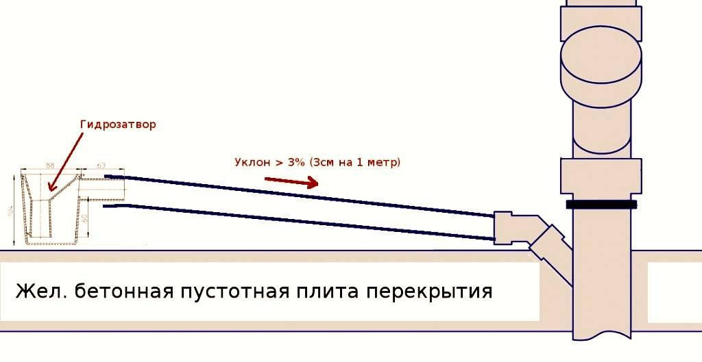 Уклон канализационной трубы по снип: таблицы, памятка и правила расчета - строительство и ремонт