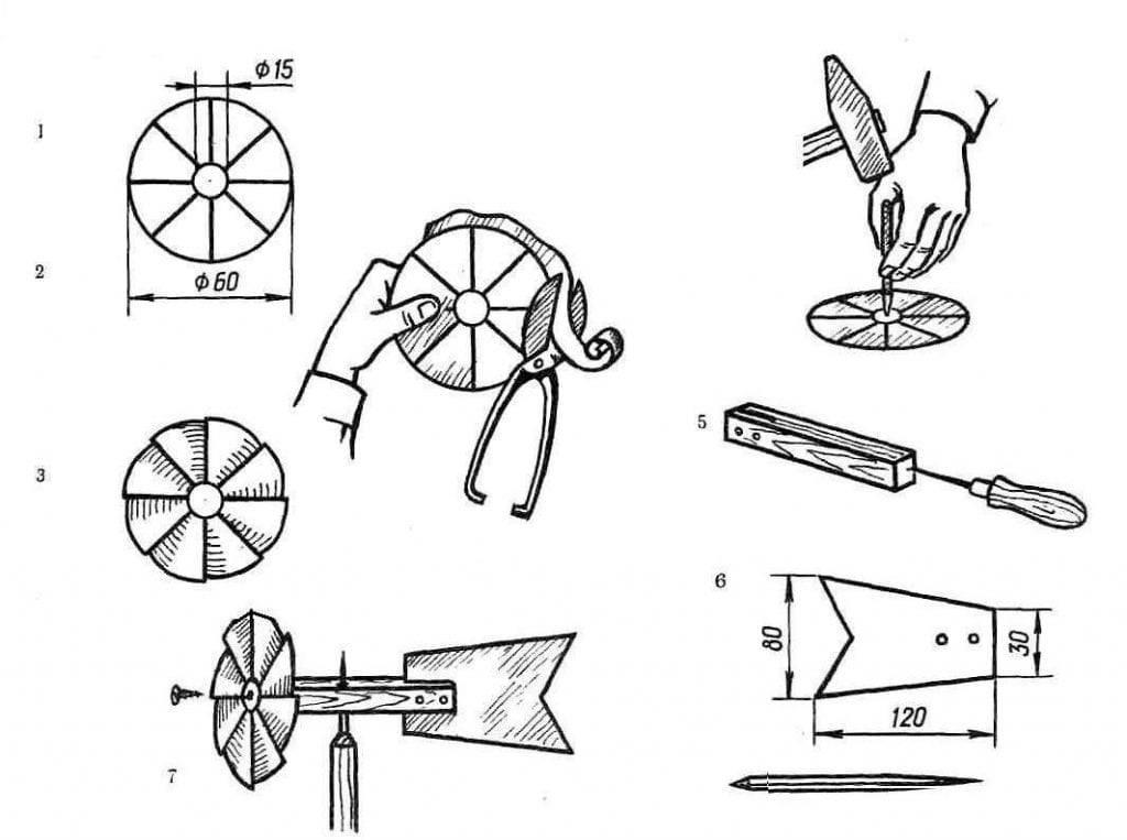 Флюгер своими руками (117 фото): как сделать чертежи для ветряка из пластиковых бутылок или с пропеллером на крышу
