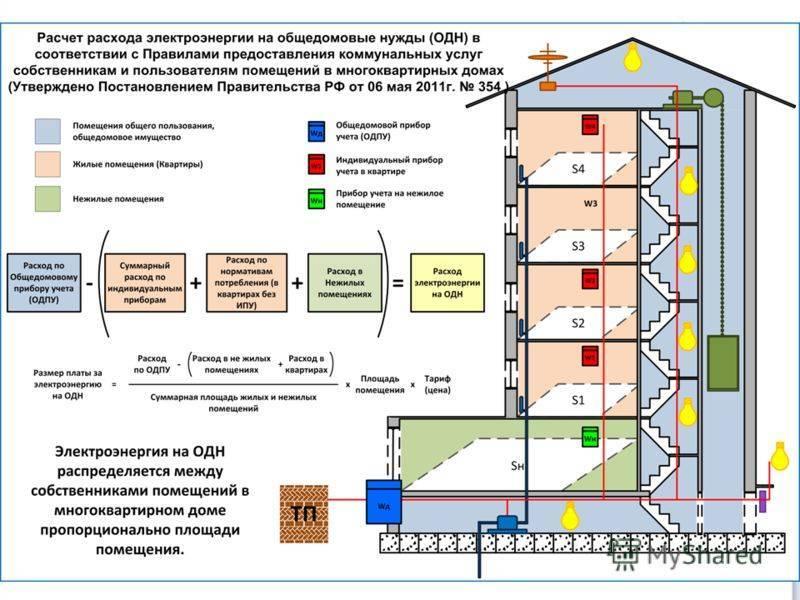 Бесплатная газификация частного дома (указ путина): когда будут подключать газ бесплатно в россии для населения