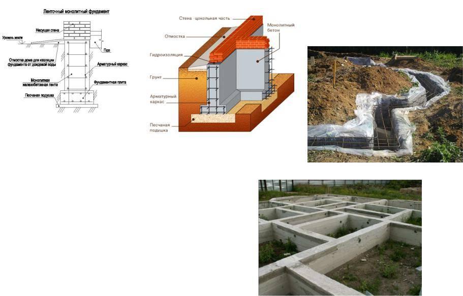 Устройство бетонной подготовки под фундамент, снип