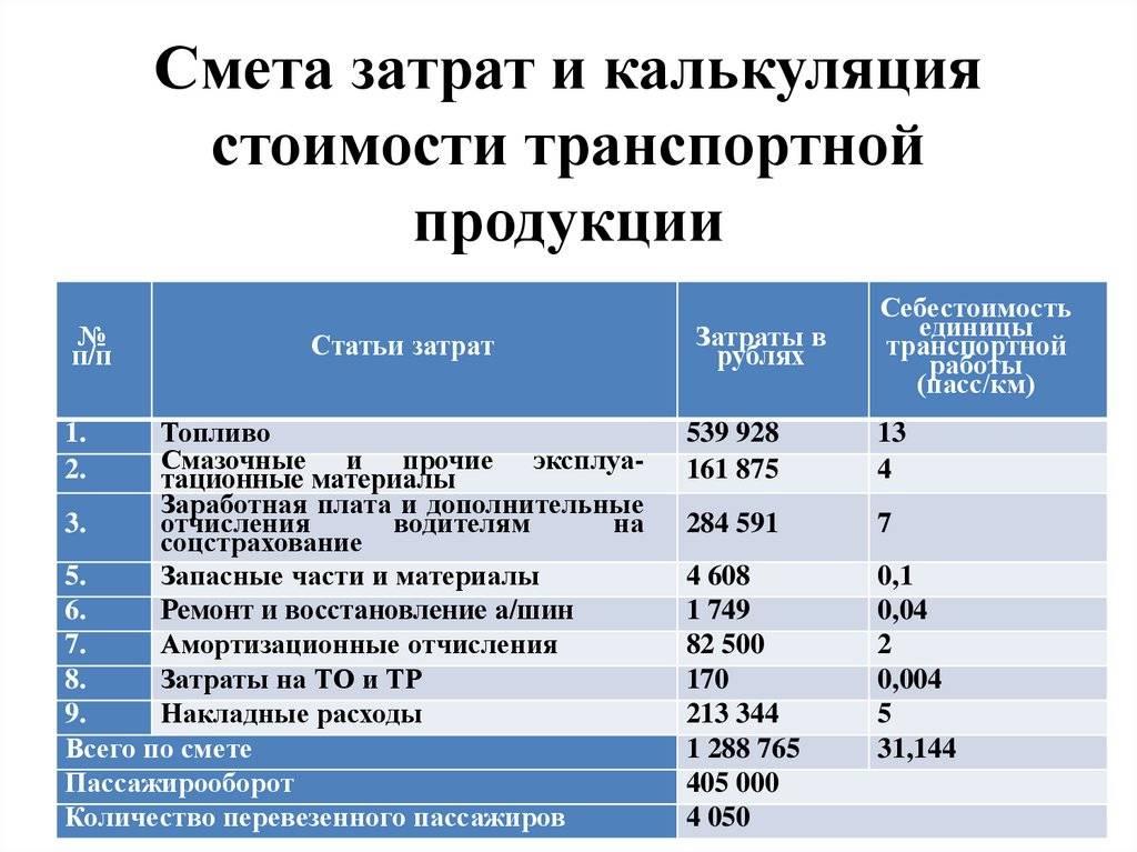 Налог на скважину в частном доме в 2019 году