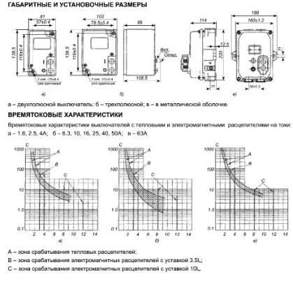 Описание и принцип работы автоматического выключателя ап-50 - стройка