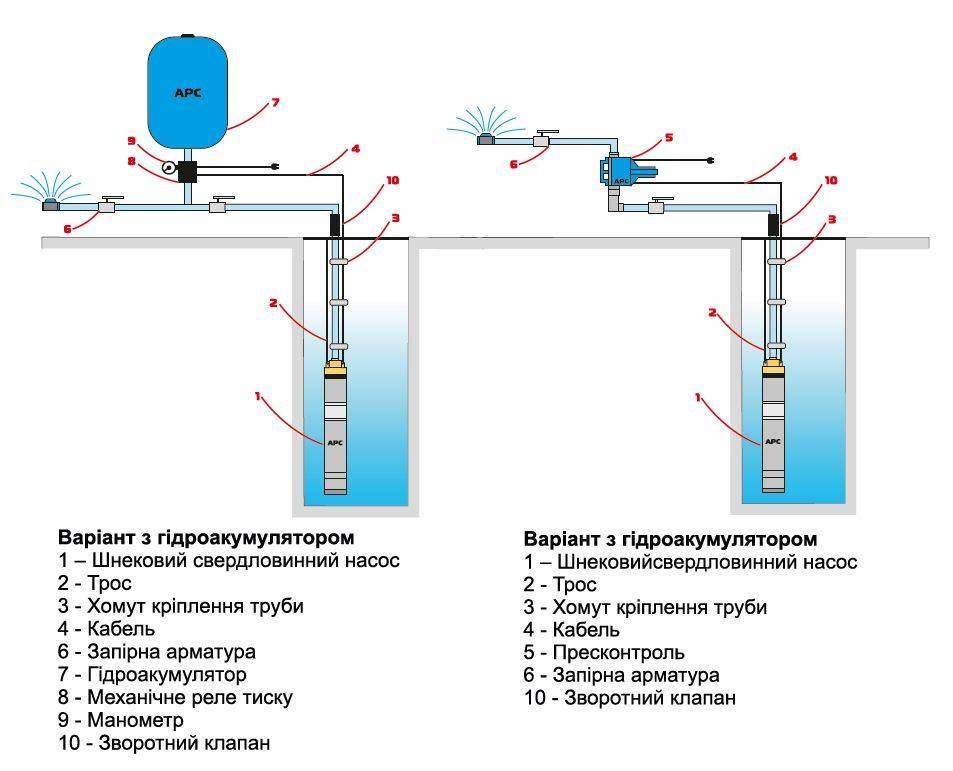 Регулятор давления воды в системе водоснабжения электронный и его регулировка, цена