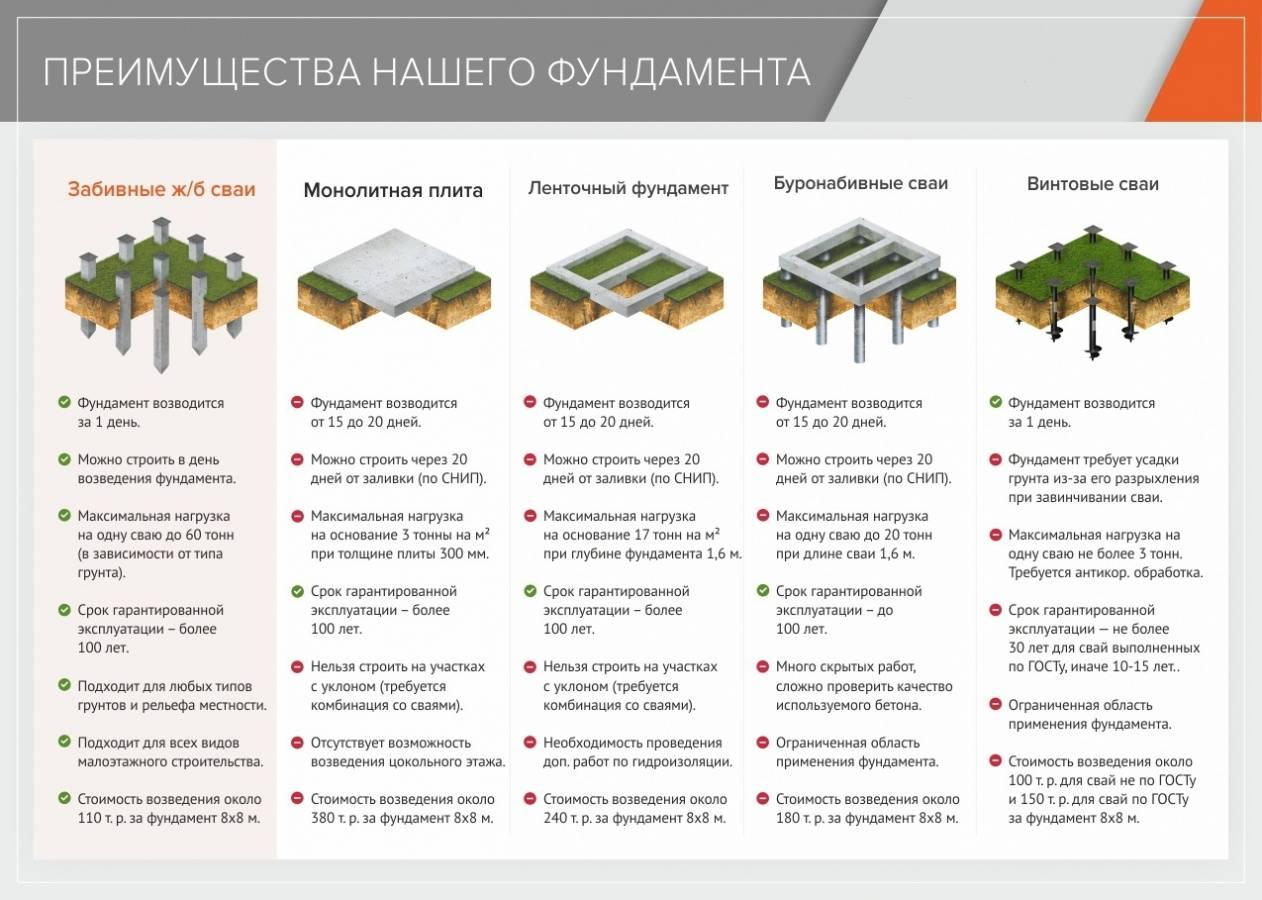 Подборка строительных и отделочных материалов 2021 года, сделавших прорыв в технологиях ремонта