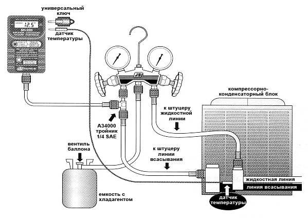 Принципы работы терморегулирующего вентиля (трв)