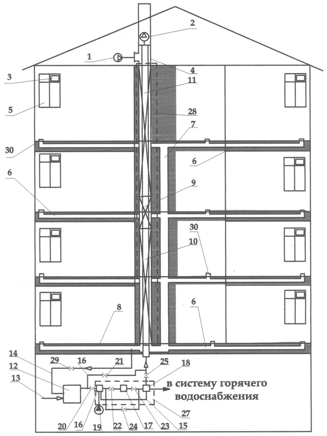 Способы вентилирования домов хрущёвской постройки