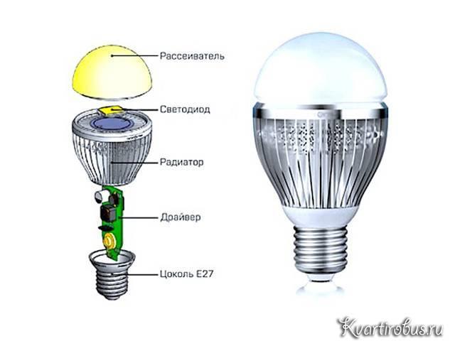 Устройство и принцип работы светодиодной лампы