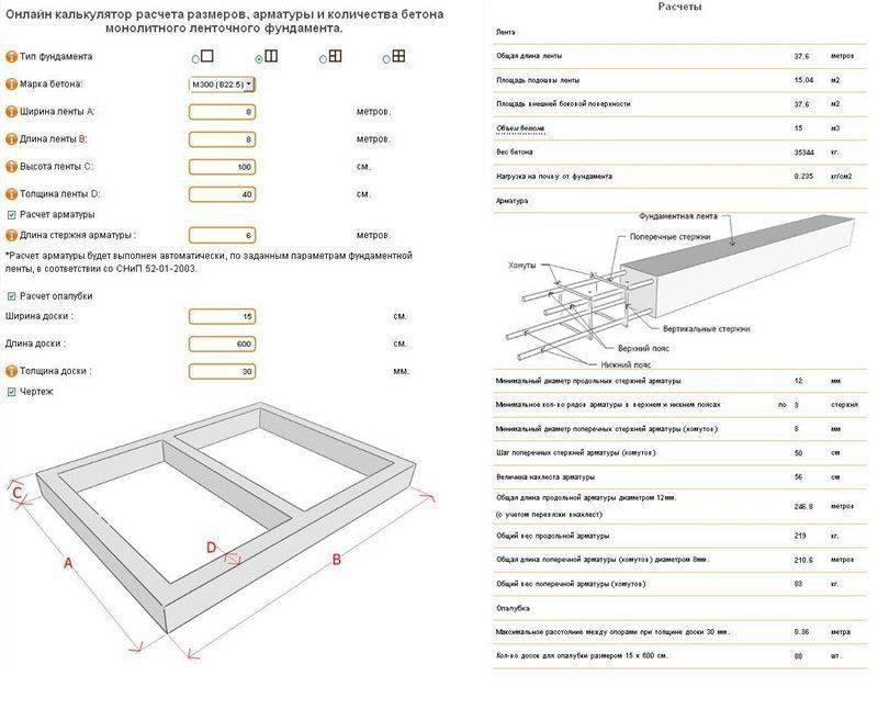 Самостоятельный расчет арматуры на ленточный фундамент