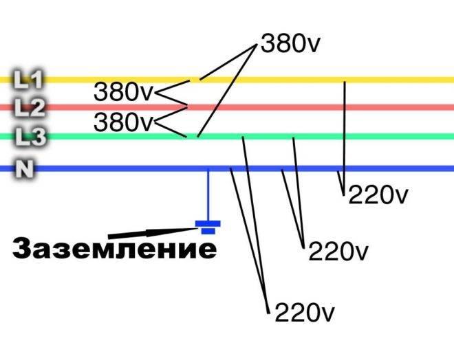 Для чего применяют нейтральный провод: понятие нулевой провод