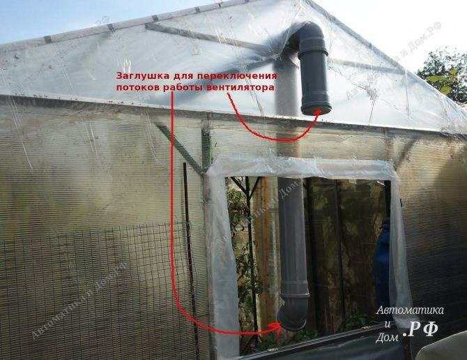 Форточка для теплицы (34 фото): особенности устройства проветривания, как сделать своими руками вентиляцию в теплице из поликарбоната