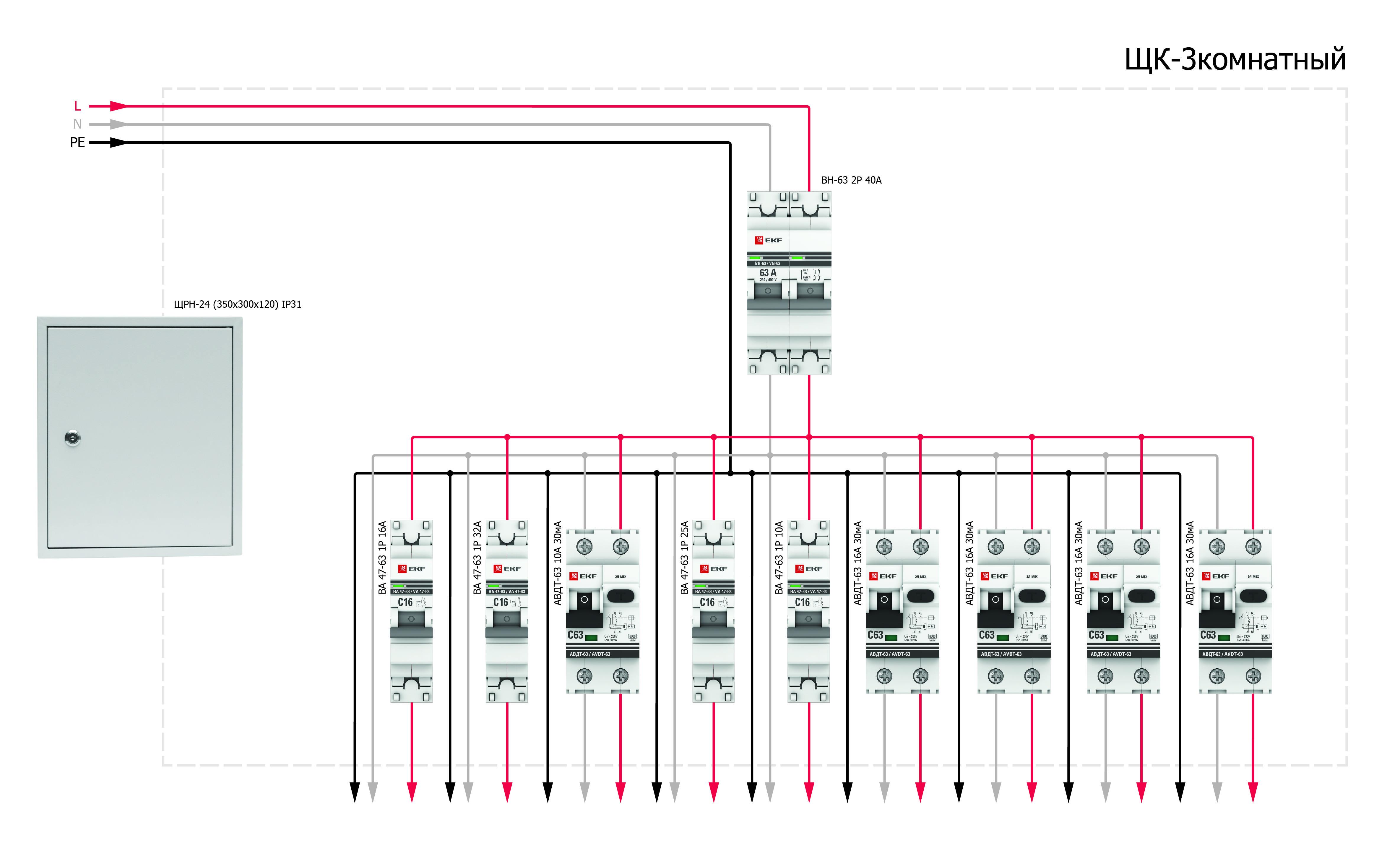 Оптимальная схема проводки в однокомнатной квартире