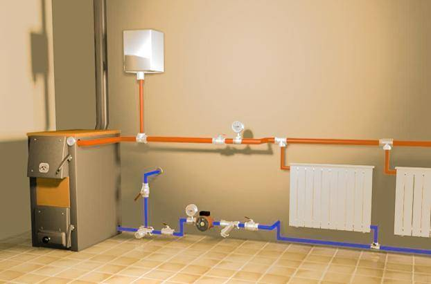 Какое отопление лучше в частном доме: варианты и способы, эффективное и самое выгодное отопление, выбор системы на фото и видео