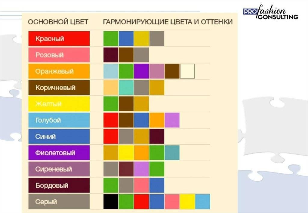 Сочетание цветов в интерьере: таблицы комбинаций оттенков и 100+ идеальных палитр для дизайна — дом&стройка