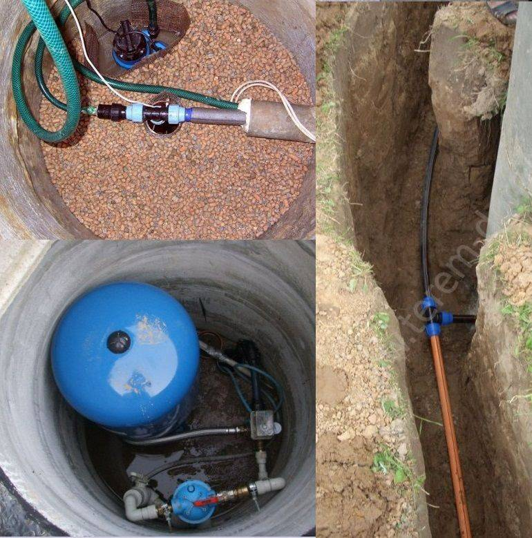 Как быстро сделать систему водоснабжения частного дома из колодца своими руками?