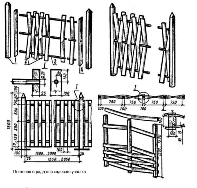 Плетёный забор своими руками: руководство для домашнего мастера