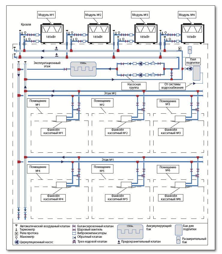 Принципиальная электрическая схема водонагревателя - tokzamer.ru