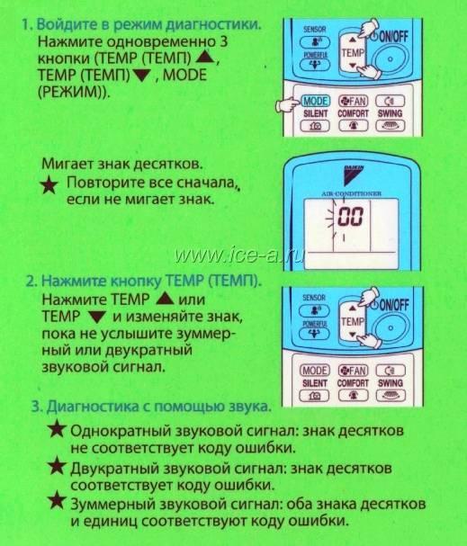 Коды ошибок кондиционеров дайкин (daikin)