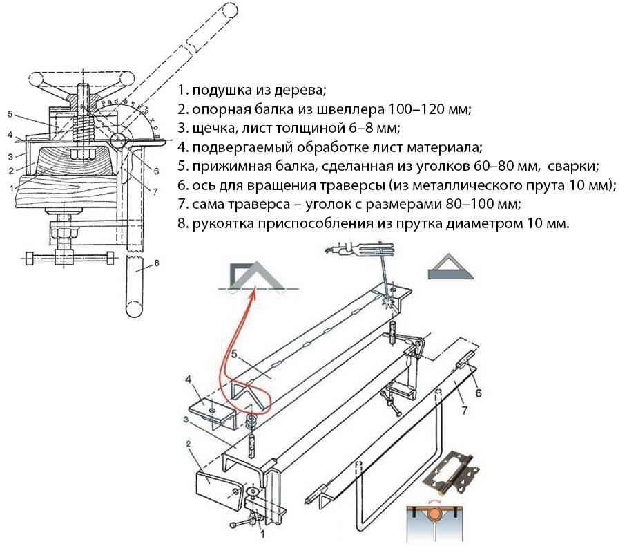 Самодельный листогибочный станок своими руками: как сделать листогиб, технические характеристики