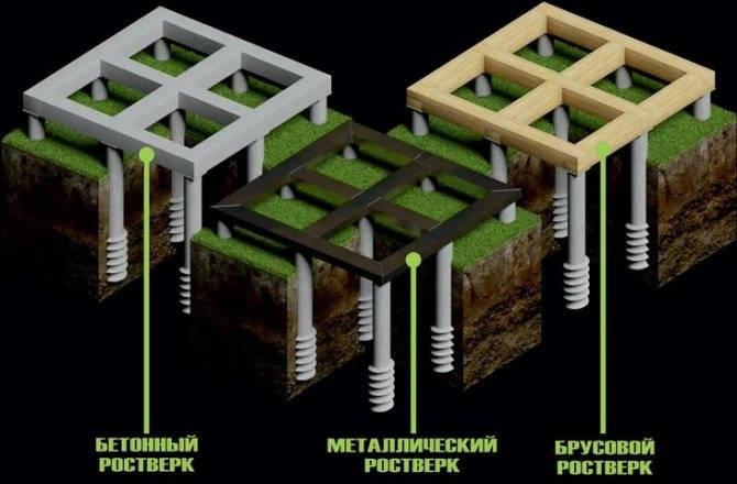 Свайно-ростверковый фундамент своими руками: с высоким и низким ростверком