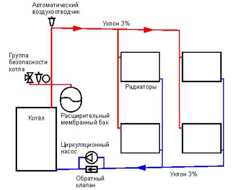 Циркуляция горячей воды: что это такое, как организована в многоквартирном доме, схема для частного, что делать, если возникли неполадки