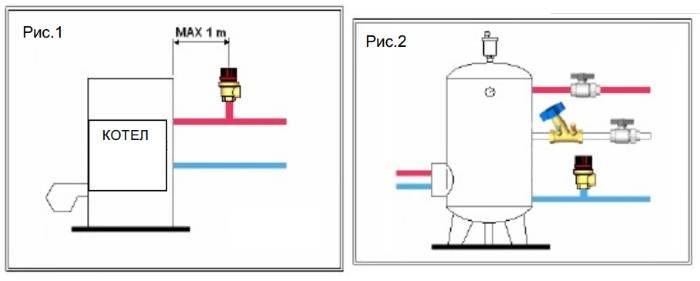 Предохранительные клапаны на систему отопления