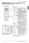 Кондиционеры lg: инструкции к пульту управления, обзоры серии art cool