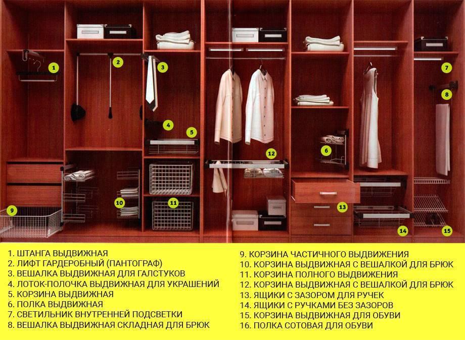 Шкаф купе в прихожую наполнение, фото инструкция