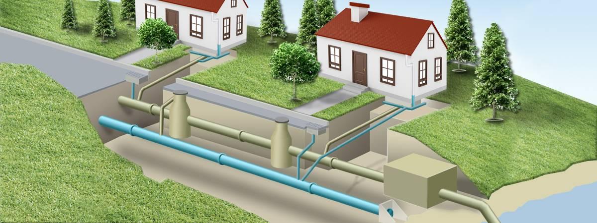 Проектирование наружных водопроводных и канализационных сетей