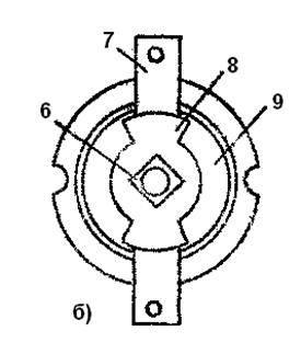 Пакетный выключатель: схема подключения, маркировка и современные аналоги