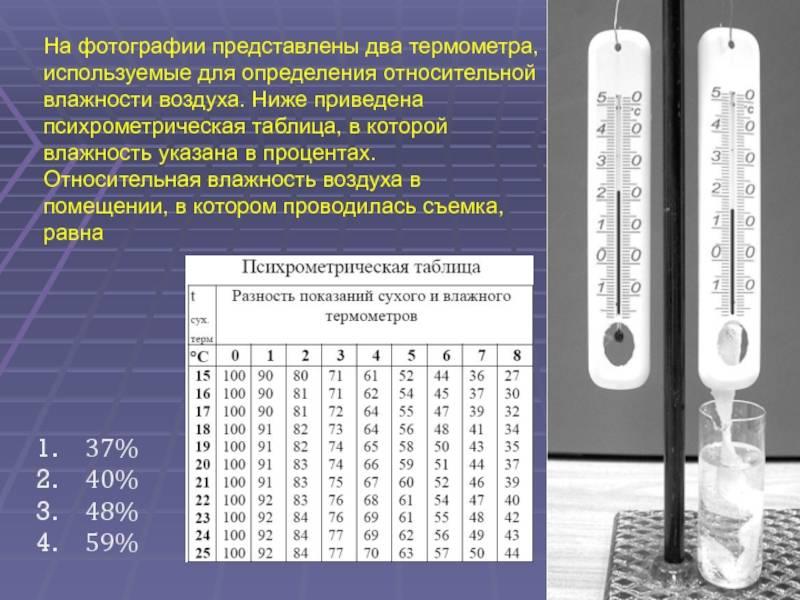 Калькулятор влажности