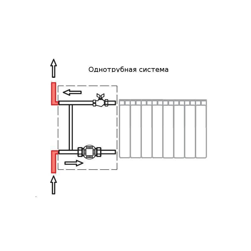 Байпас в системе отопления: предназначение и особенности установки