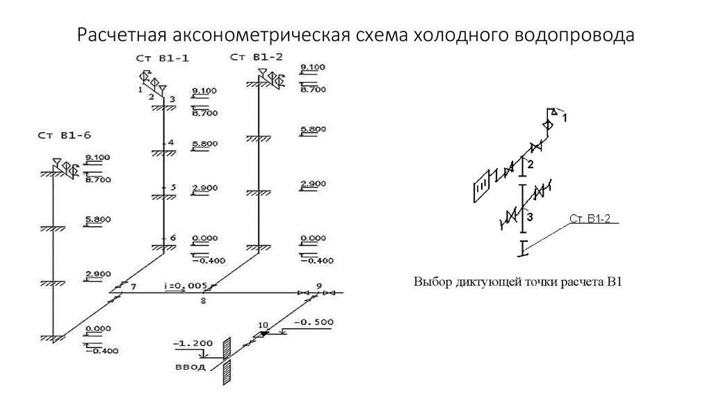 Справочник строителя   системы и схемы водоснабжения зданий
