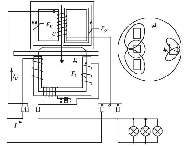Трехфазный счетчик электроэнергии — устройство, виды, плюсы и минсы